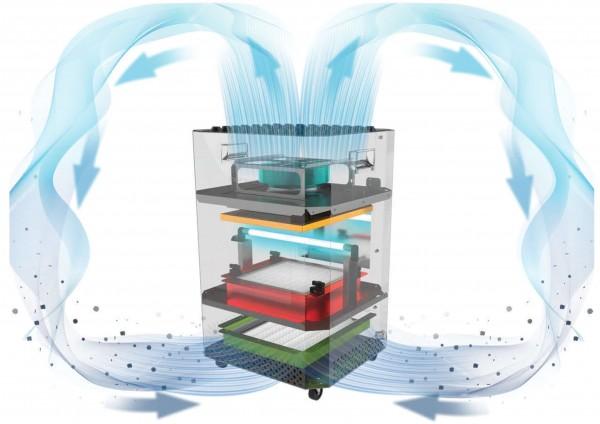 PuriClean Mobiler Luftfilter mit UV Lampe
